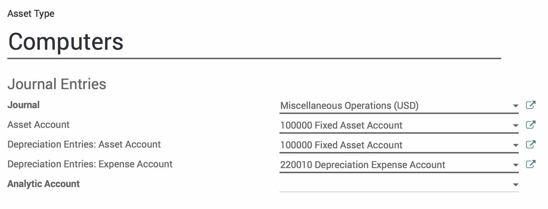 Liquidating business assets depreciation